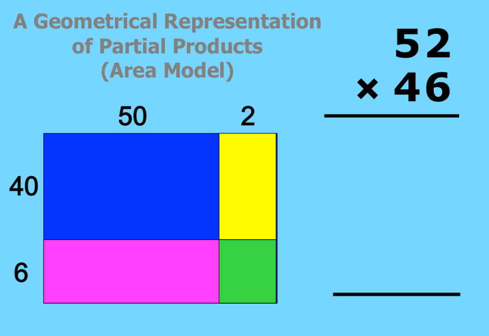 medium resolution of Area Model Multiplication - Lessons - Blendspace