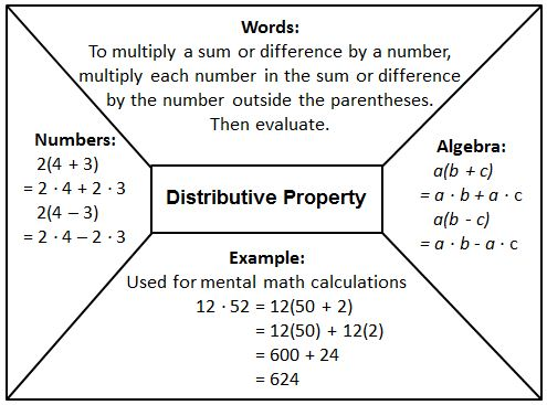 Pre-Algebra: September 2013