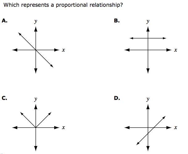 Relationships: Relationships Math Definition