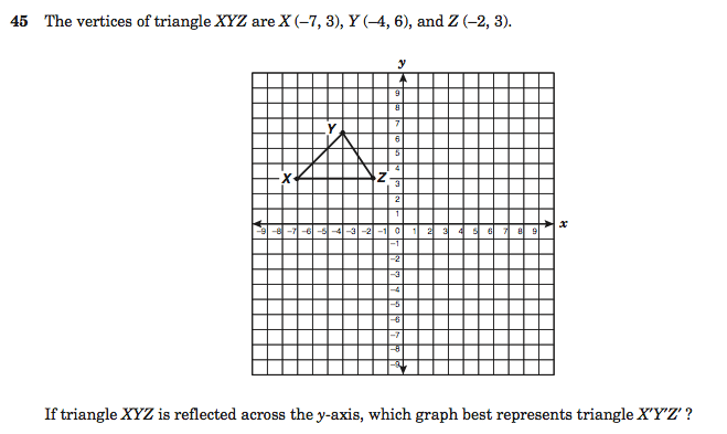 7.3.2B Translations & Reflections on a Coordinate Grid