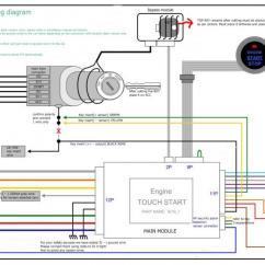 2009 Vw Tiguan Radio Wiring Diagram Bug Alternator Scion Xd Fuse Box Lincoln Town Car ~ Elsavadorla
