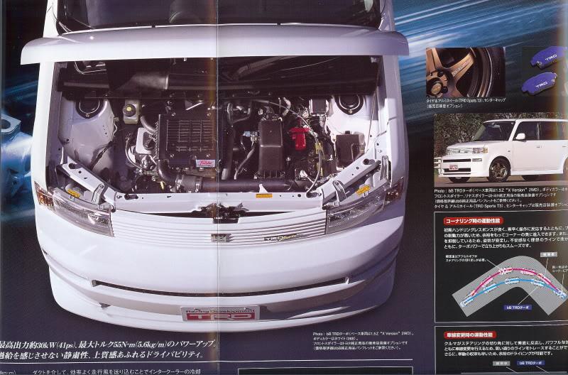 toyota yaris trd supercharger kit harga grand new avanza veloz scionlife com name scan0002 jpg views 485 size 112 0 kb