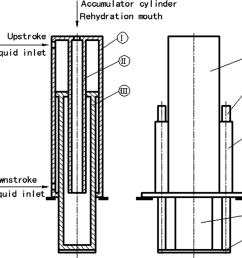 figure 6  [ 1064 x 1003 Pixel ]