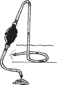 Hand Operated Siphon Pump