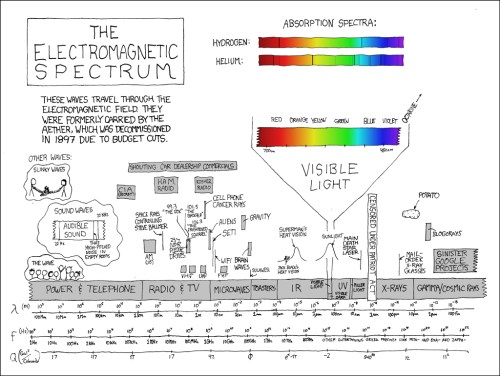 small resolution of a prism spectroscope of the type thomas edison used in the development of his light bulb
