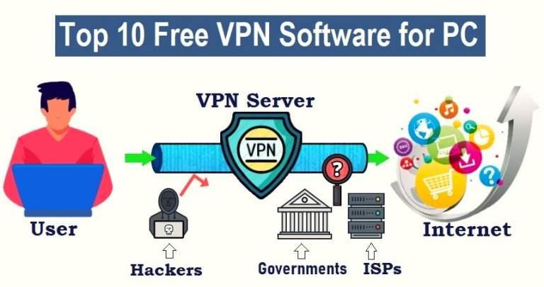 Best Free VPN for PC