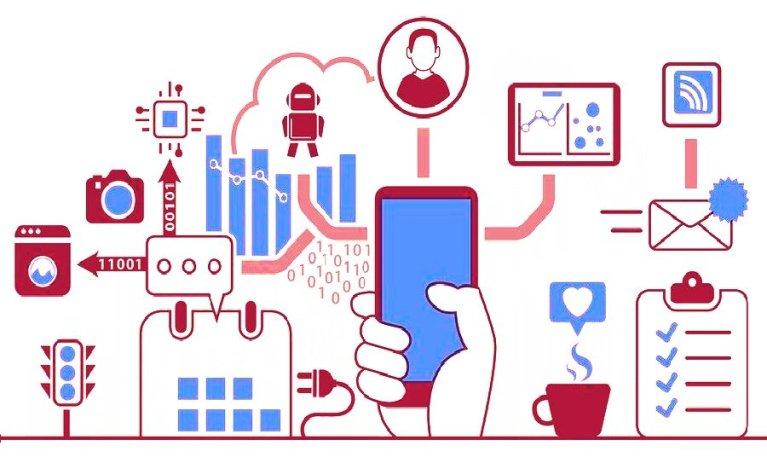 Internet of Things in Industry