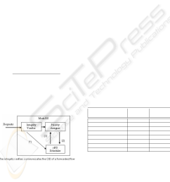 ips e pr 170 process flow diagram 2019 02 23 ips e pr 170 [ 915 x 911 Pixel ]
