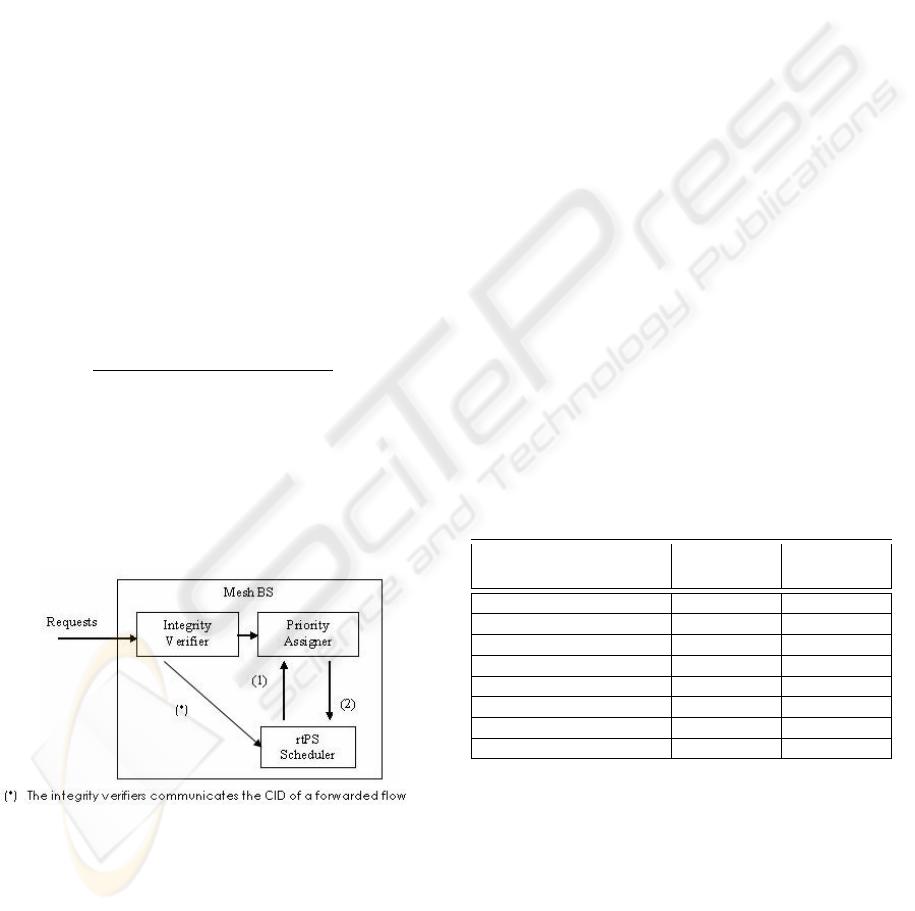 medium resolution of ips e pr 170 process flow diagram 2019 02 23 ips e pr 170