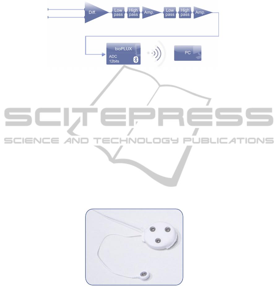 medium resolution of circuit of one channels of the eeg sensor