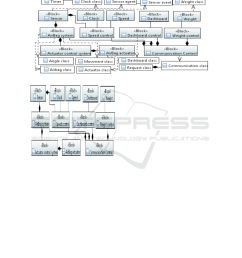 figure 3 uml class diagram combined with sysml bdd diagram  [ 1191 x 1684 Pixel ]