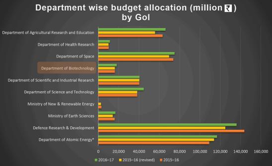 dbt_budget_pic2