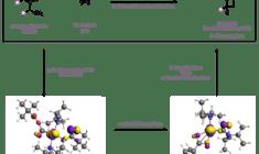 ADF Modeling Suite: making computational chemistry work