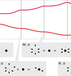 crystal orbital linear combinations [ 1749 x 908 Pixel ]