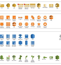 aws diagram and icon explained [ 1700 x 1063 Pixel ]