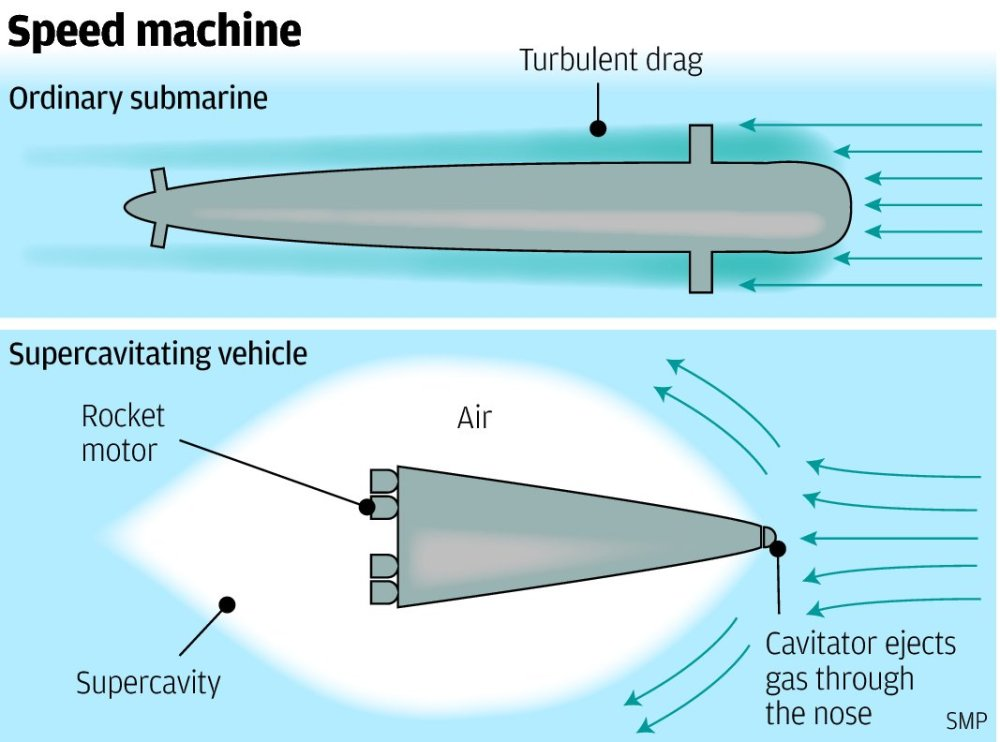 medium resolution of shanghai to san francisco in 100 minutes by chinese supersonic submarine