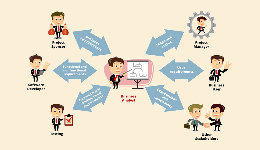 The Role Of A Business Analyst 5 Typical Challenges
