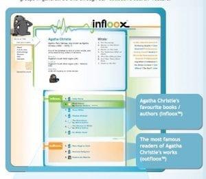 infloox