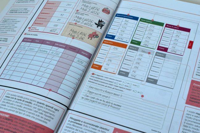 %name Impara a risparmiare e a gestire i soldi con il metodo giapponese Kakebo