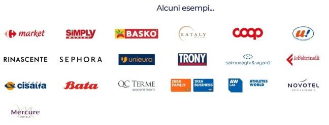 Punti vendita che accettano Top Premium Ticket Compliments Edenred: quali punti vendita li accettano?