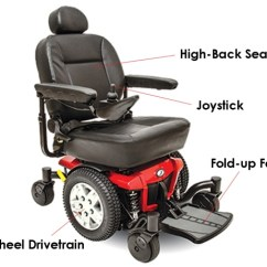 Wheelchair Hire York Nail Salon With Kid Chairs Rent A Powerchair Near You 1500 Locations Scootaround Hd