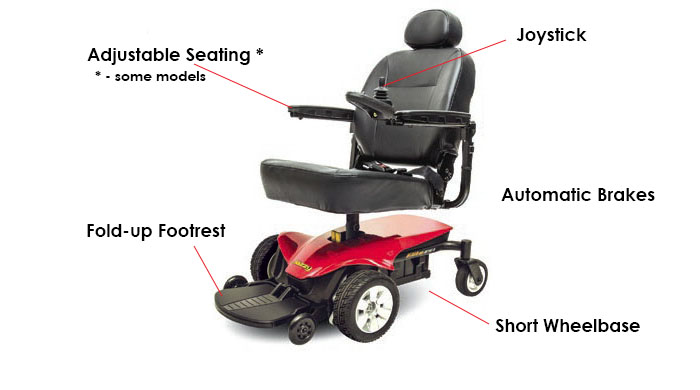 wheelchair hire york chair covers for dining room chairs with rounded back rent a powerchair near you 1500 locations scootaround standard powerchairs