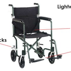 Wheelchair Hire York Desk Chair Malaysia Rent A Near You 1500 Locations Scootaround Transport