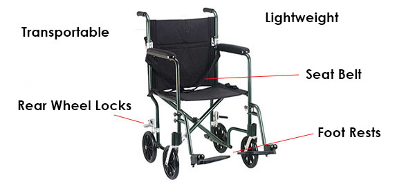 wheelchair equipment chair stand assist rent a near you 1500 locations scootaround transport