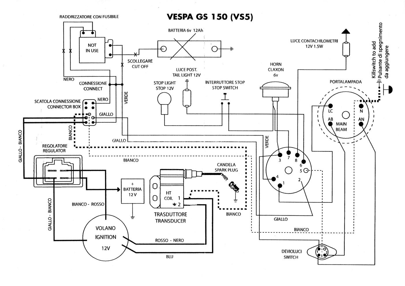 gs 125 cdi wiring diagram