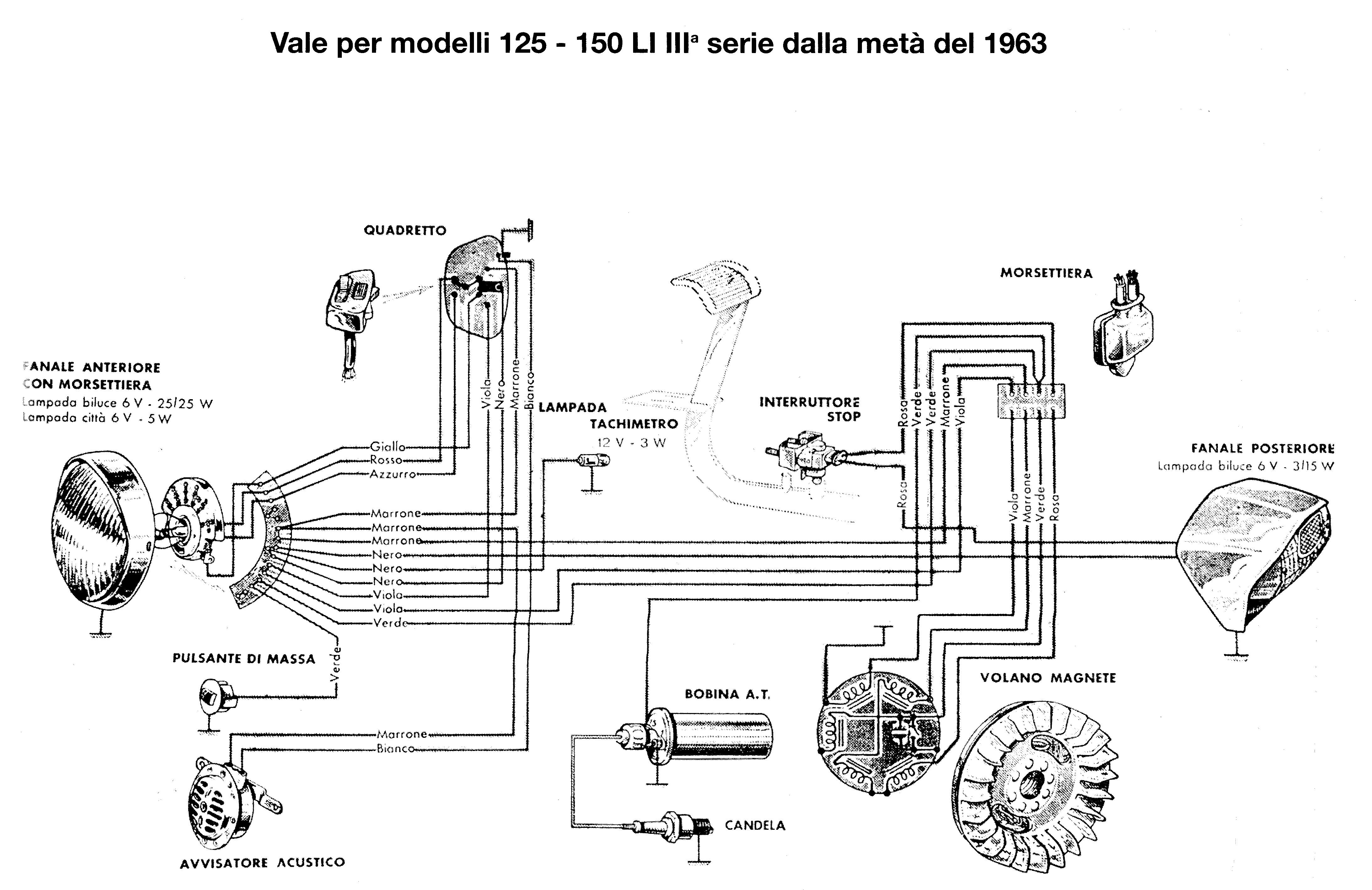 Innocenti Lambretta Li 150 Series 3