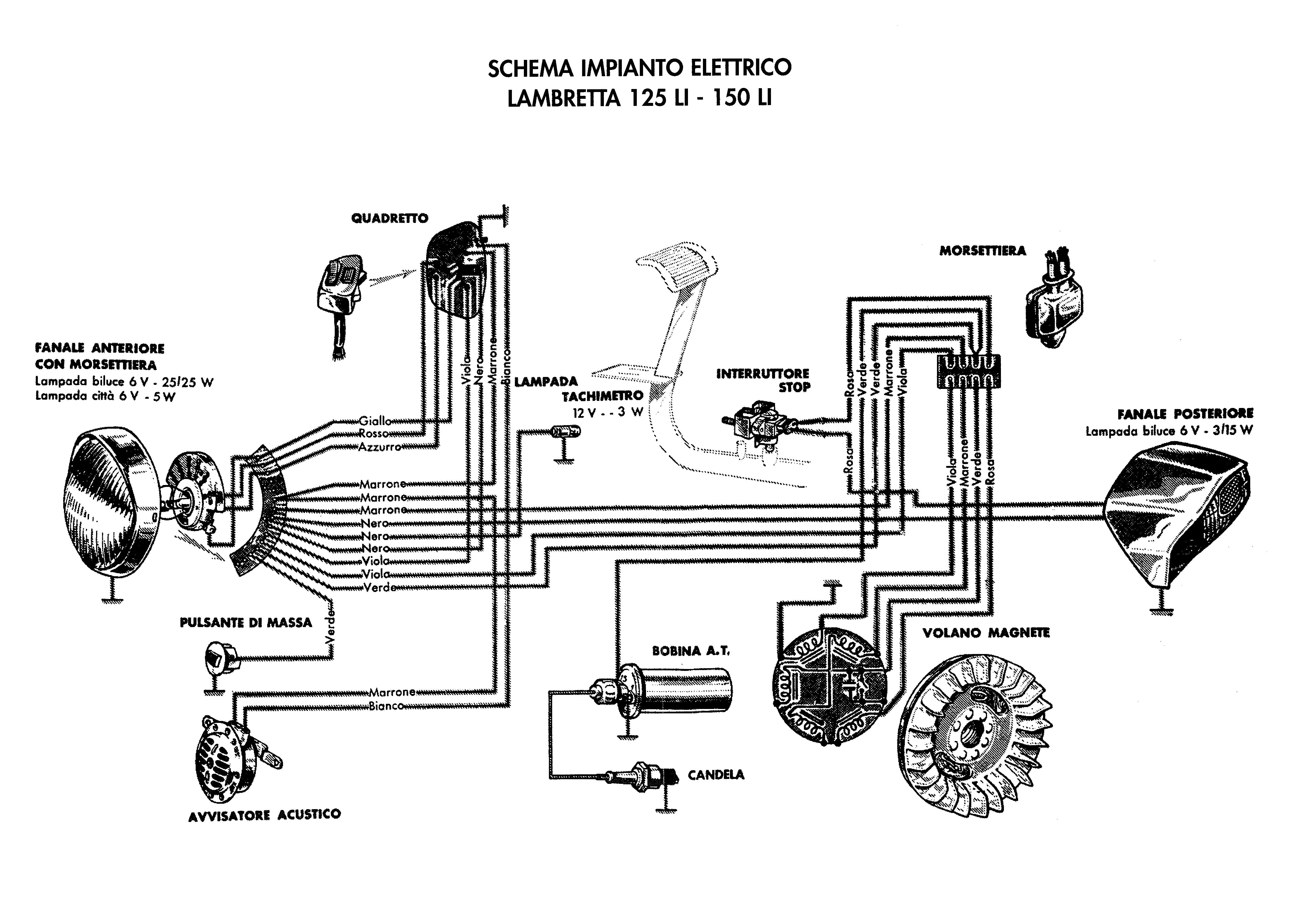 Lambretta 12v Ac Wiring Diagram