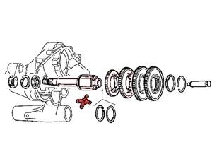 Schaltkreuz Standard Original √ Scooter-ProSports