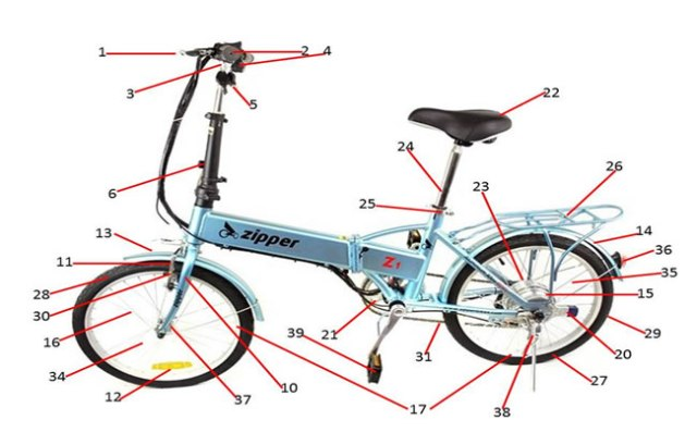 Spare parts for the Zipper Z1 Compact Folding Electric Bike.
