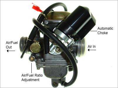 Maddog Scooter Wiring Diagram Scooter Carburetor Adjustment Scooter Focus All About