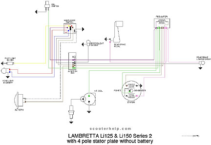 vespa sprint wiring diagram lambretta wiring diagram 12v 28 wiring diagram images vespa p125x wiring diagram #5