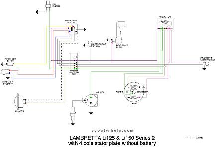 Li125.150.2.nobatt?resize=432%2C297 lambretta electronic wiring diagram wiring diagram lambretta wiring diagram 12v at gsmportal.co