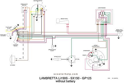 Li150S.SX150.GP125.nobatt?resize\\\=432%2C291\\\&ssl\\\=1 cdi ignition wiring diagram 420cc chinese cdi diagram wiring 5 Pin CDI Wire Diagram at aneh.co