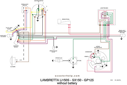 lambretta electronic wiring diagram 1972 ford f100 alternator schematic scooter help sx 150 basic diagrams electrical