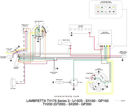 lambretta electronic wiring diagram mg tc schematic guitar diagrams basic electrical
