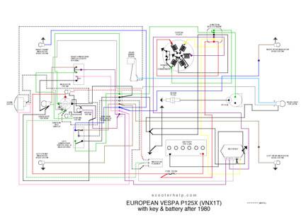 Vespa Battery Fuse Box Diagram | Wiring Diagram on