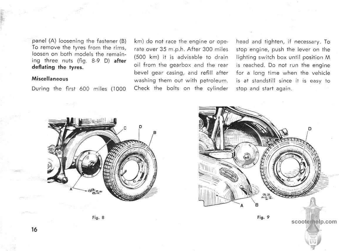 Lambretta D and LD125 Owner's Manual