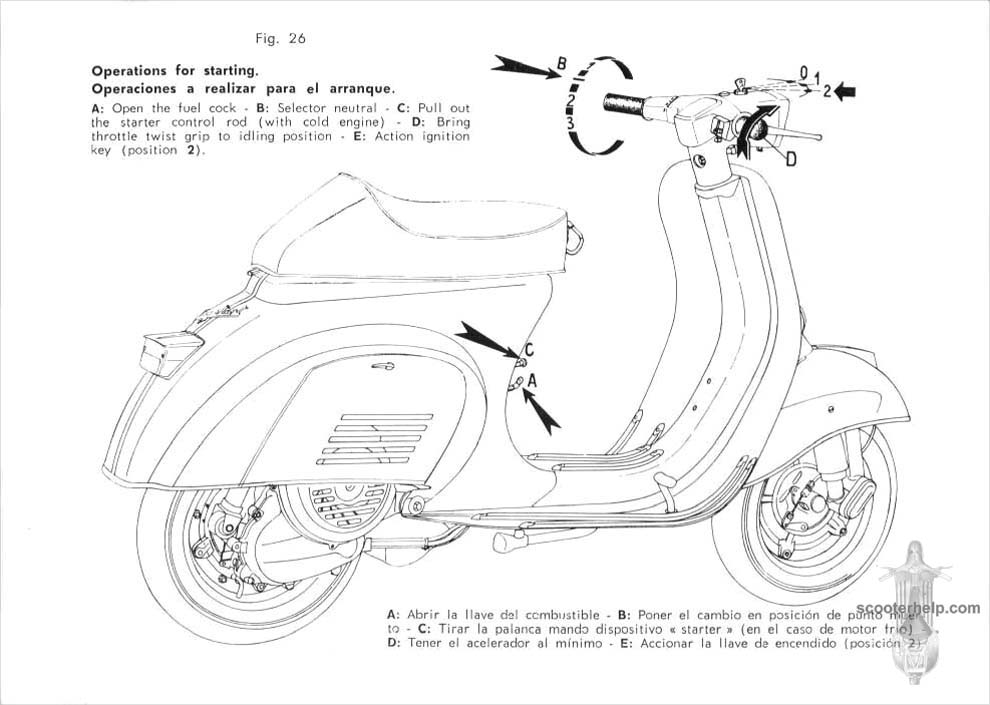 Vespa 50 Owner's Manual