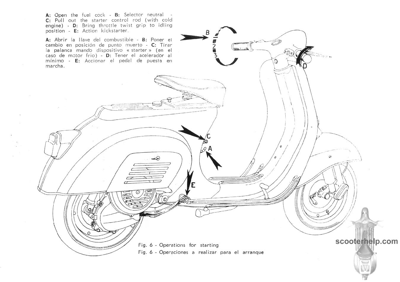 Vespa 90 Owner's Manual