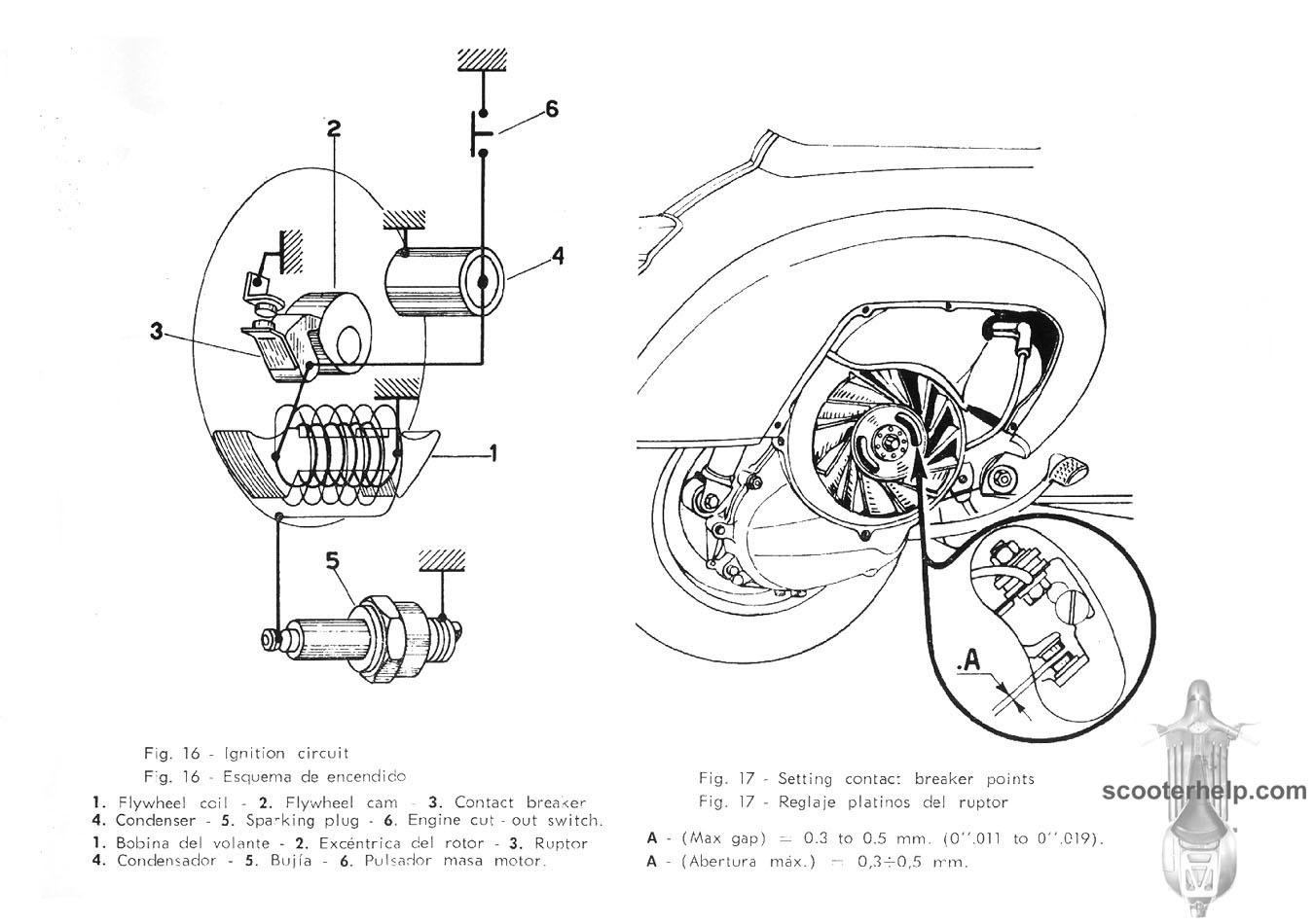 Vespa 90 Owner's Manual