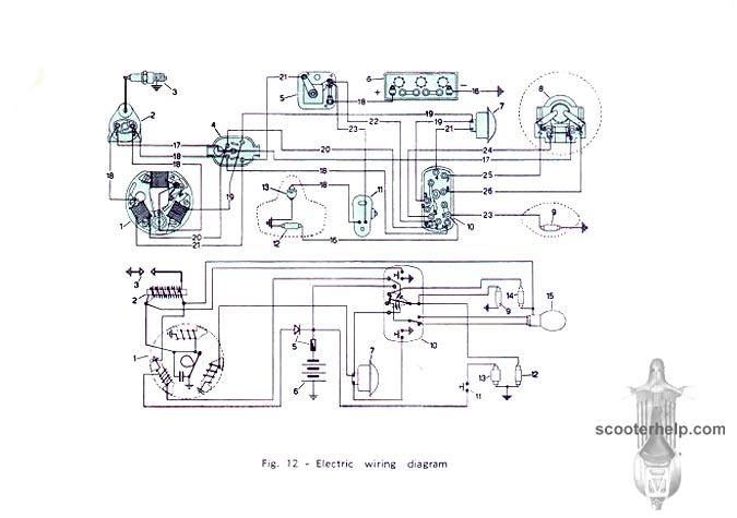 Vespa 150 Owner's Manual