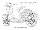 Vespa 125 & 150 Super Owner's Manual