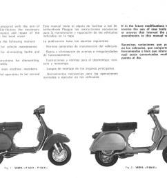 p125 p200 factory repair manual volvo wiring schematic 56 vespa scooter wiring schematic [ 1500 x 1071 Pixel ]