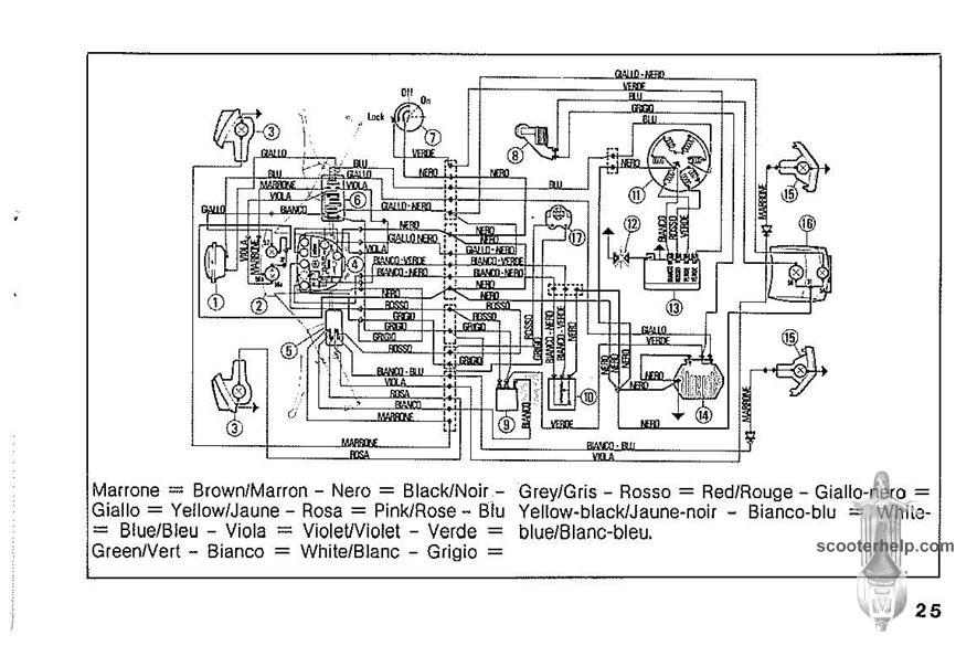 Lambretta 12 Volt Wiring Diagram