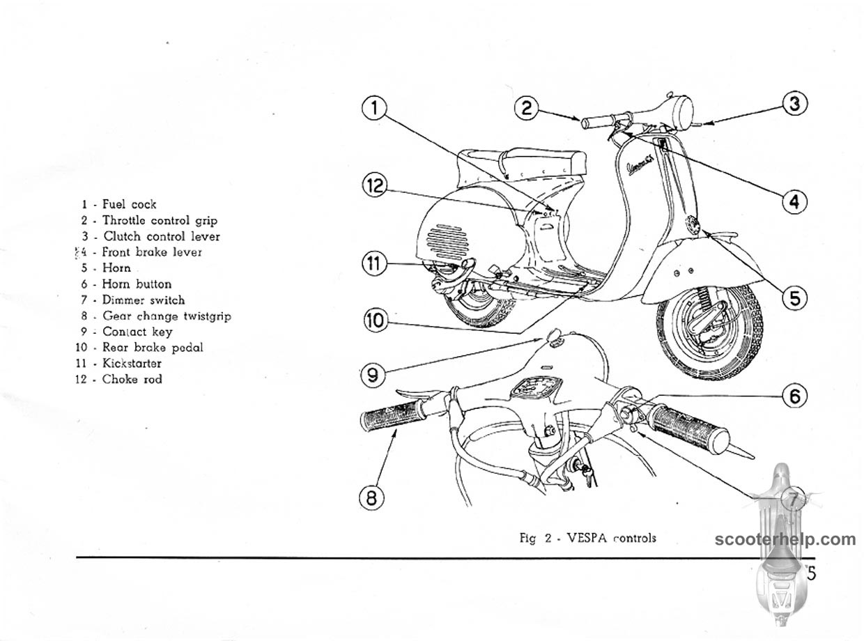 Vespa GS150 Owner's Manual