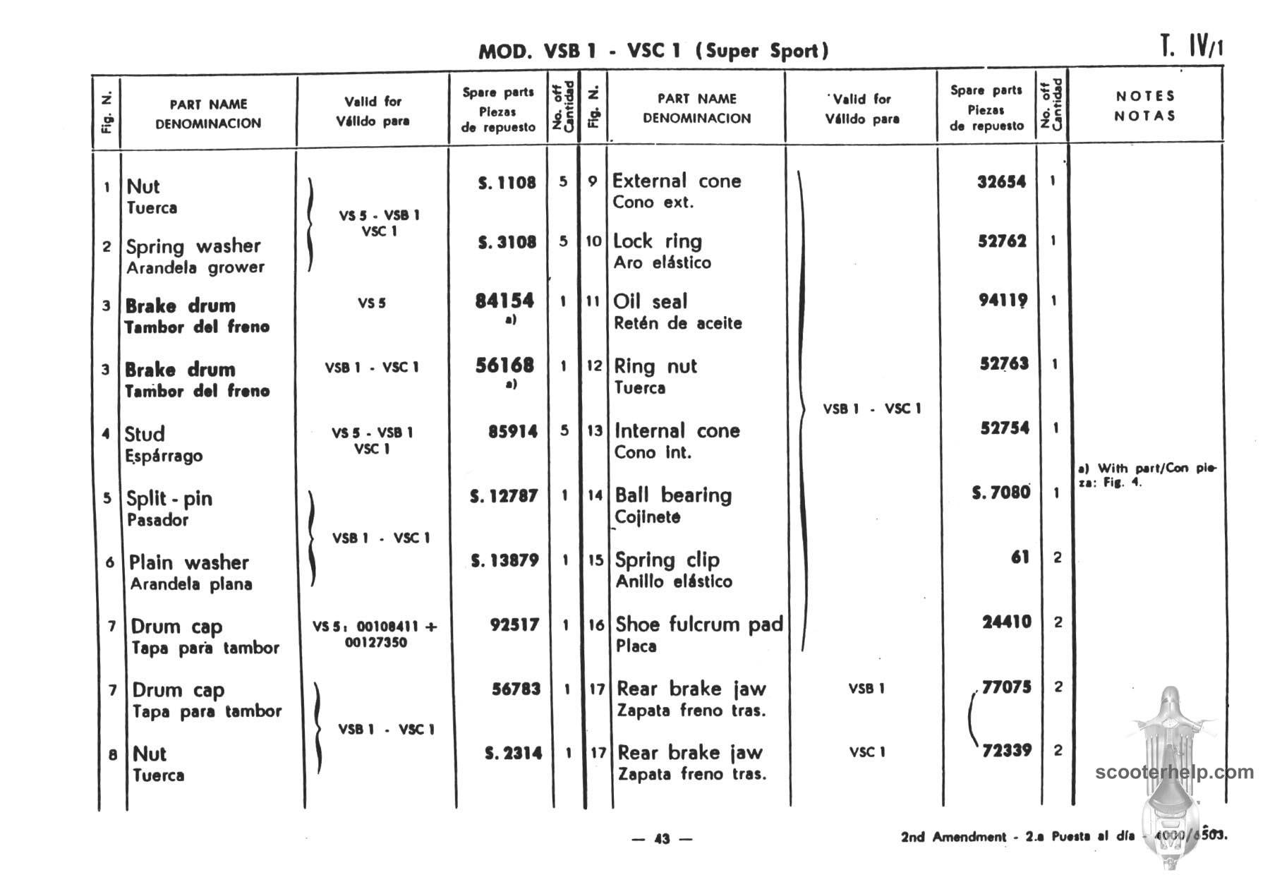 Vespa GS160 Parts Book